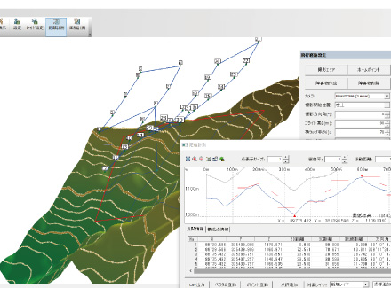 自動航路計画ソフトウエア