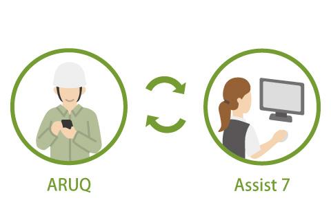 現地測量ソフトARUQと強力連携